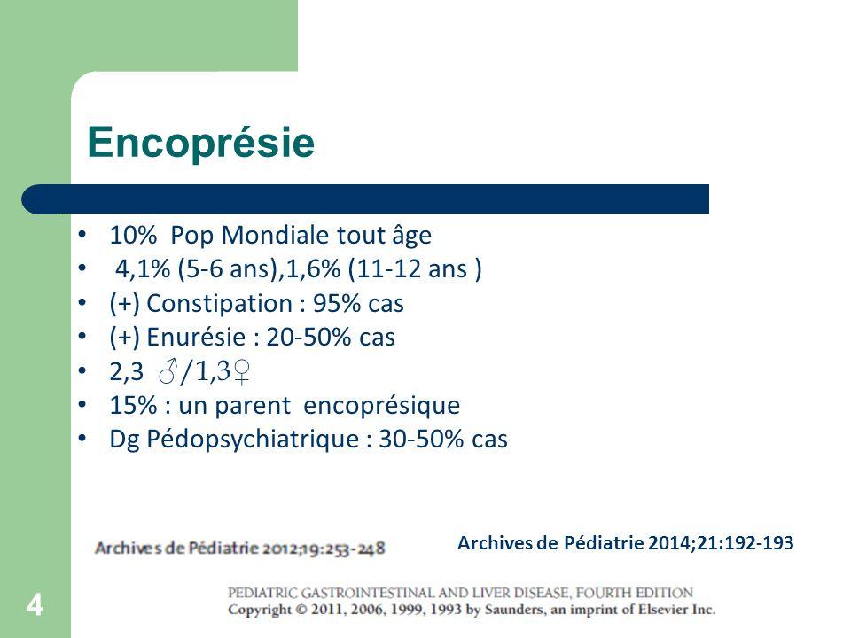 Encoprésie 10% Pop Mondiale tout âge 4,1% (5-6 ans),1,6% (11-12 ans )