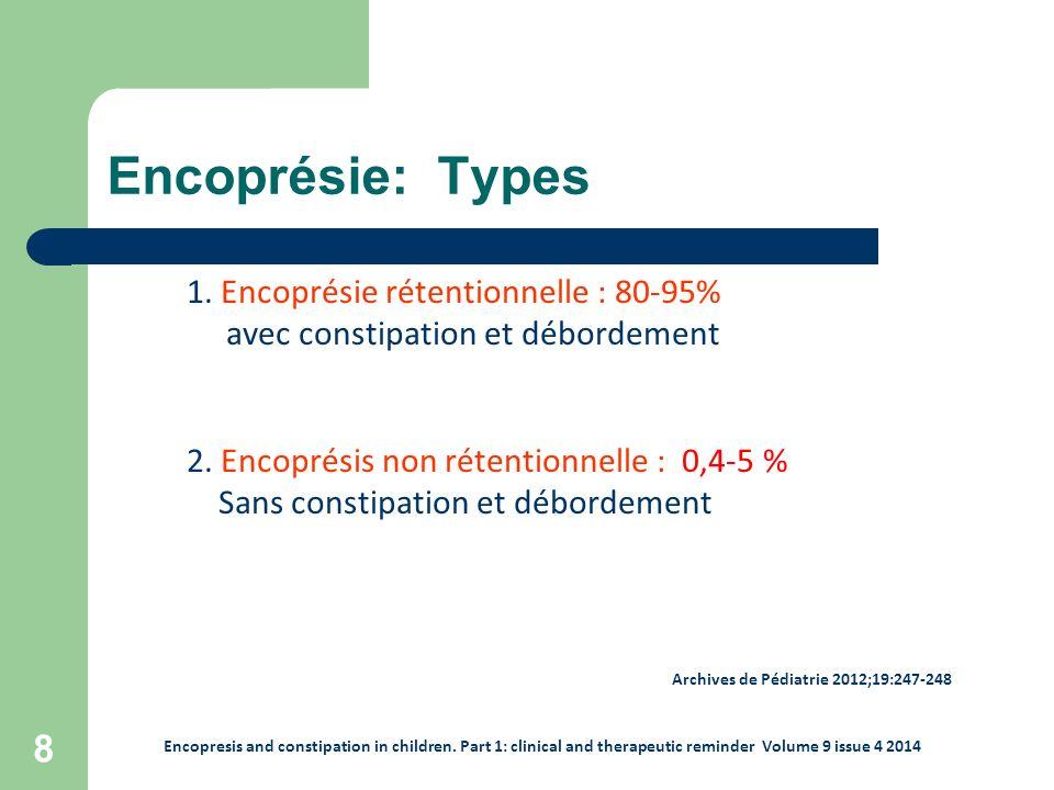 Encoprésie: Types 1. Encoprésie rétentionnelle : 80-95%