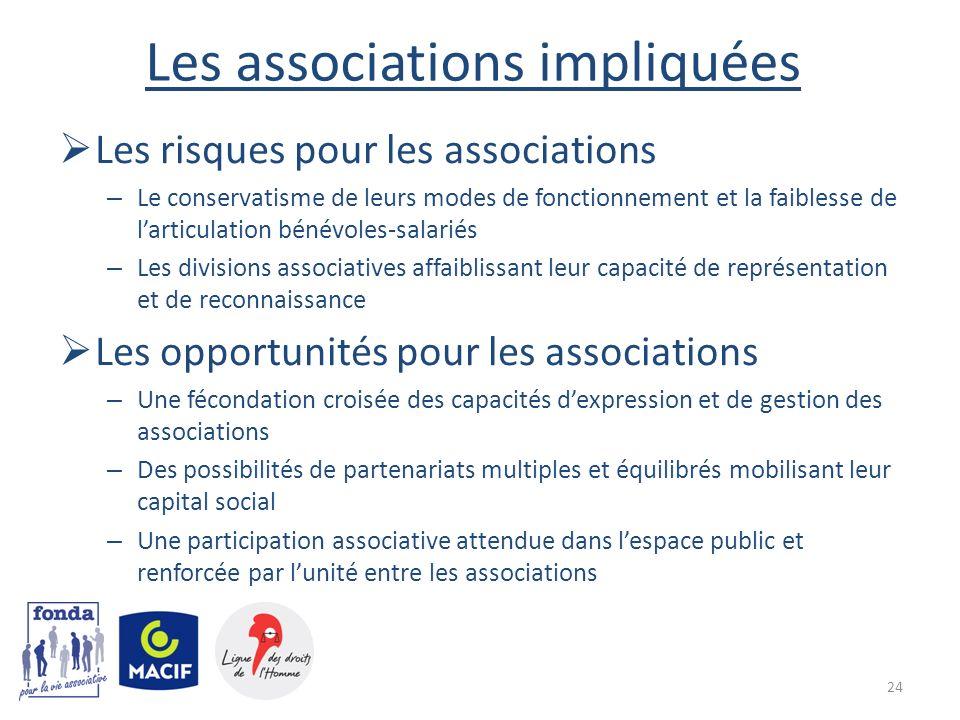 Les associations impliquées