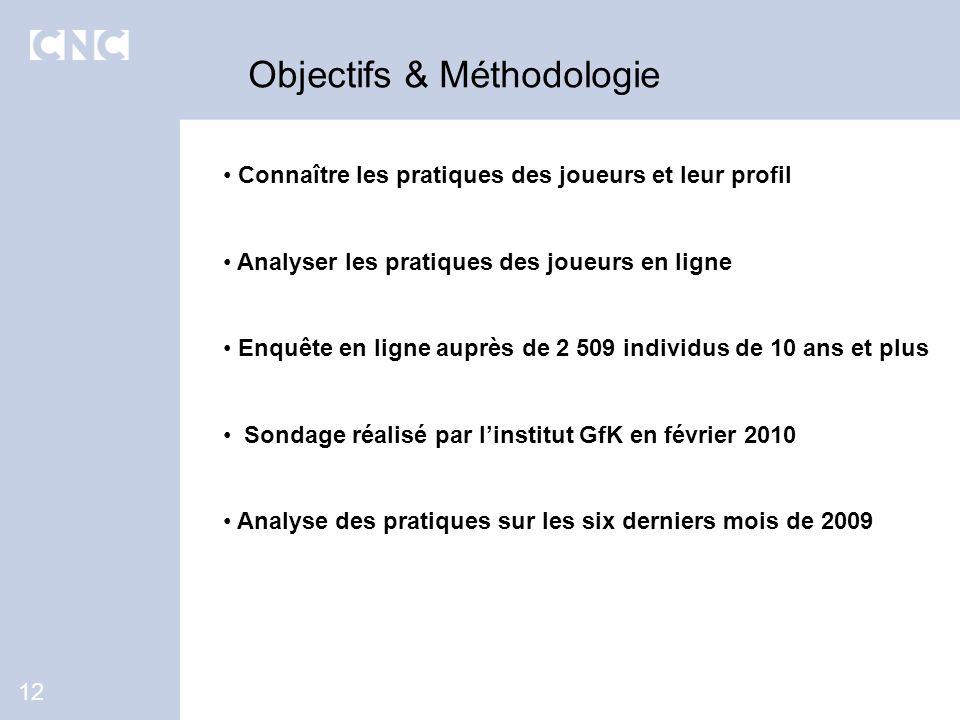 Objectifs & Méthodologie