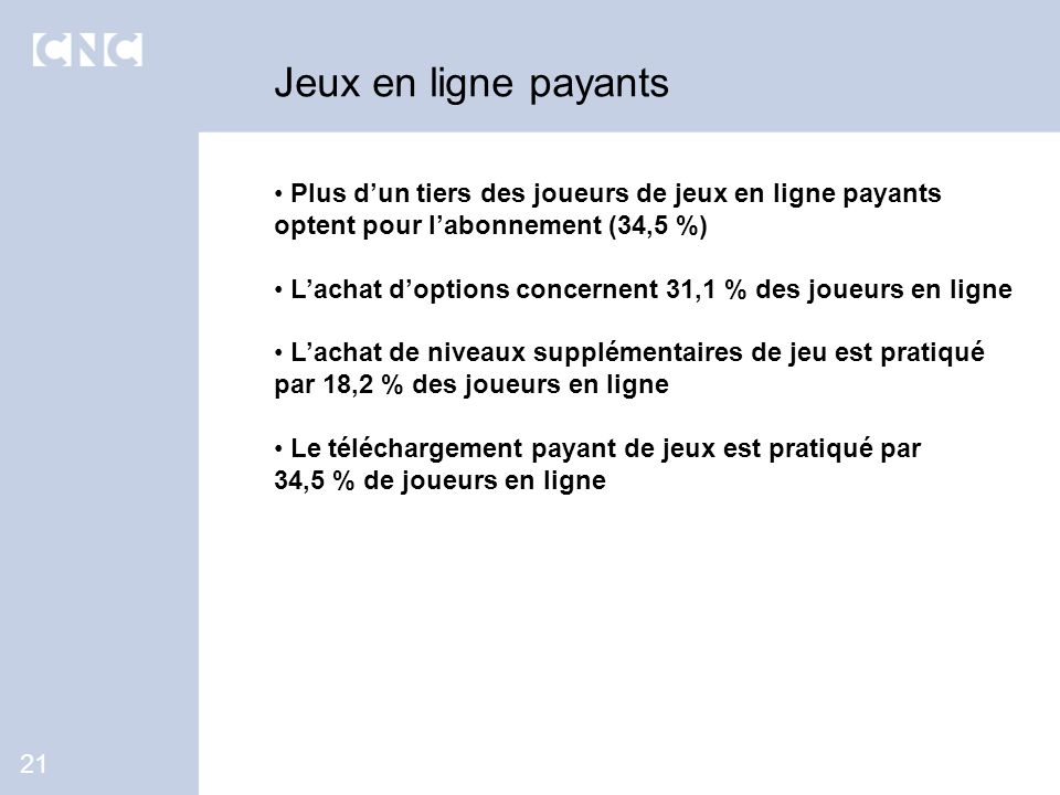 Jeux en ligne payantsPlus d'un tiers des joueurs de jeux en ligne payants optent pour l'abonnement (34,5 %)
