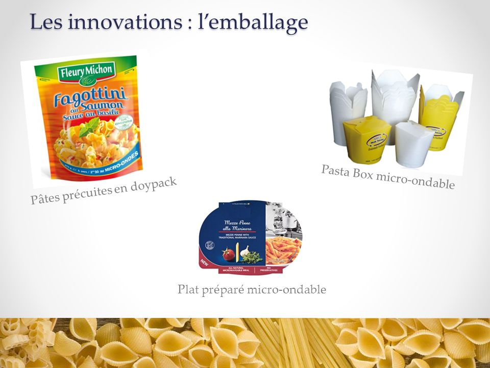 Les innovations : l'emballage