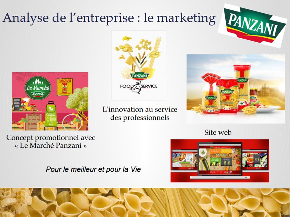Analyse de l'entreprise : le marketing