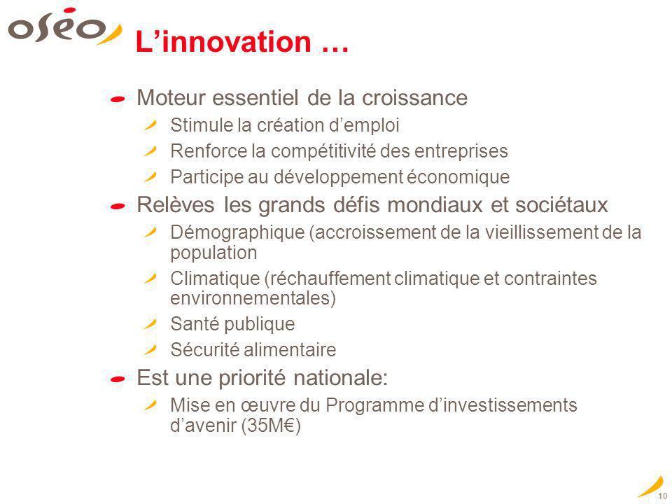 L'innovation … Moteur essentiel de la croissance