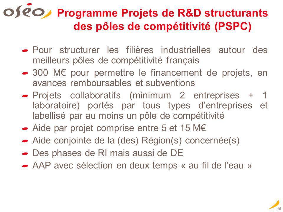 Programme Projets de R&D structurants des pôles de compétitivité (PSPC)