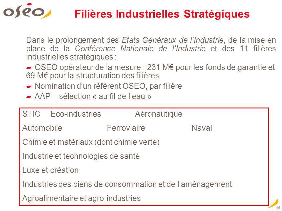 Filières Industrielles Stratégiques