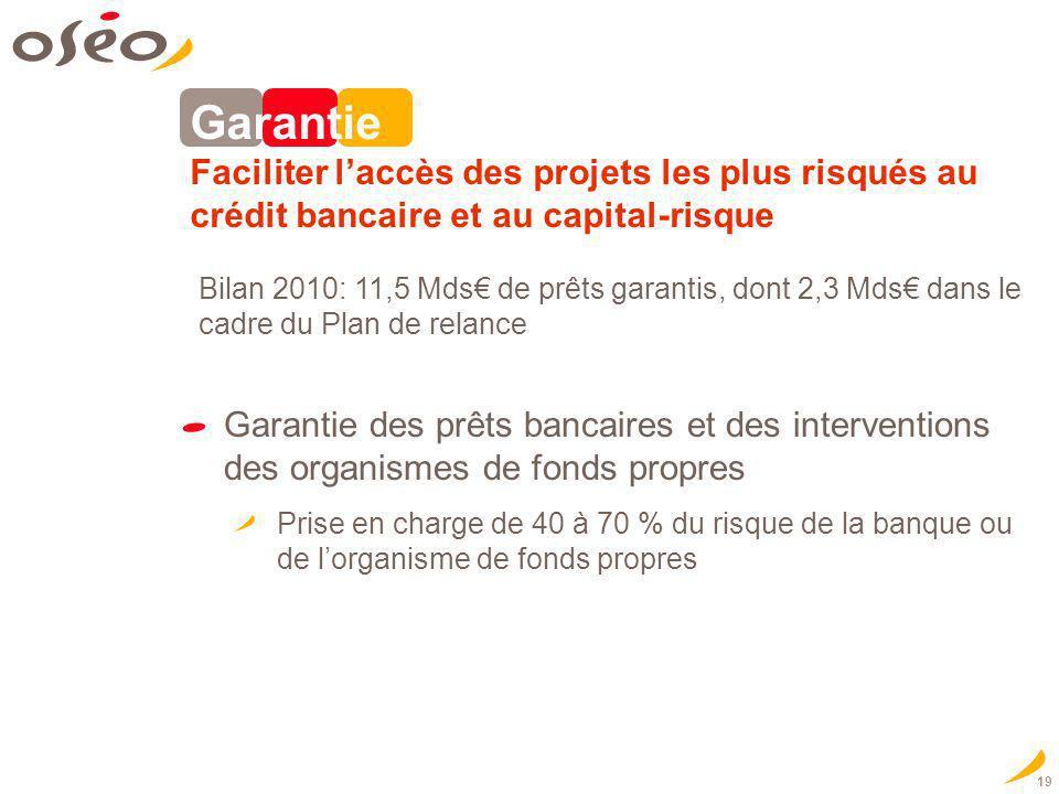Garantie Faciliter l'accès des projets les plus risqués au crédit bancaire et au capital-risque