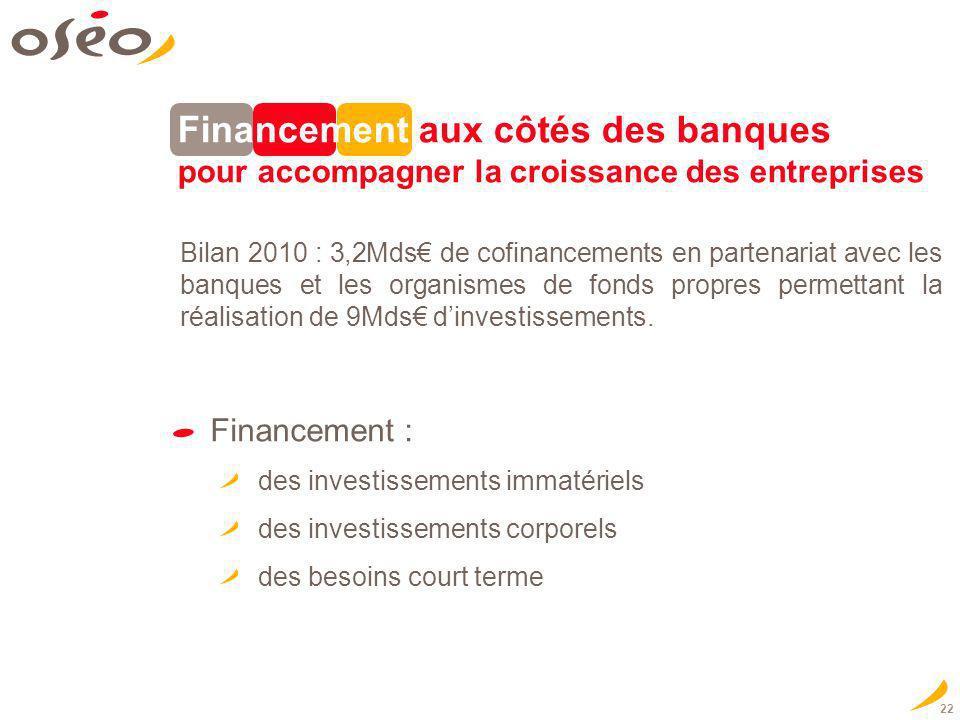 Financement aux côtés des banques pour accompagner la croissance des entreprises
