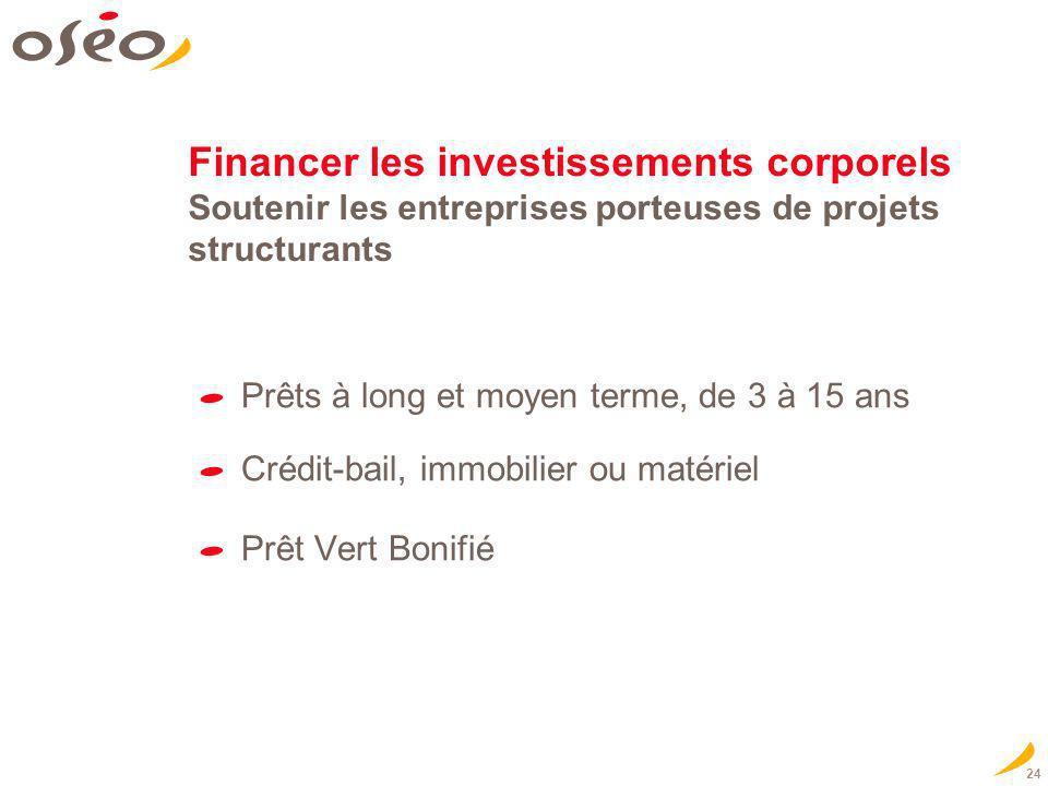Financer les investissements corporels Soutenir les entreprises porteuses de projets structurants