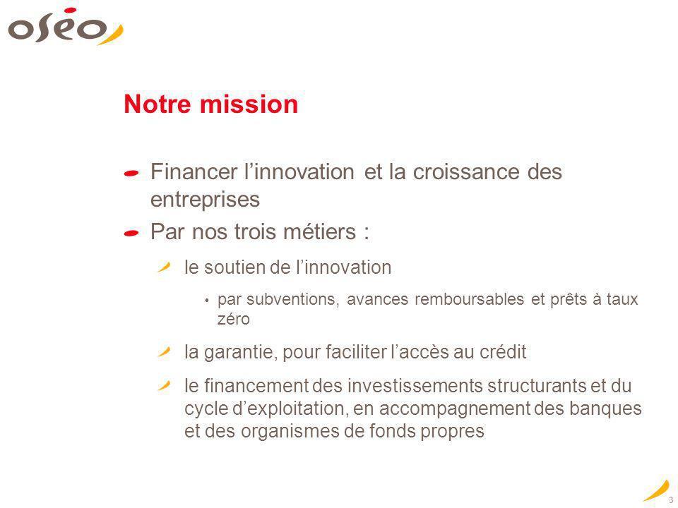 Notre mission Financer l'innovation et la croissance des entreprises