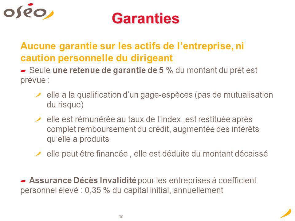 Garanties Aucune garantie sur les actifs de l'entreprise, ni caution personnelle du dirigeant.