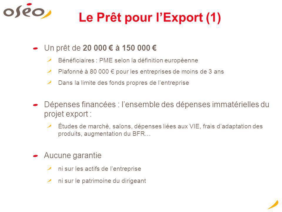 Le Prêt pour l'Export (1)