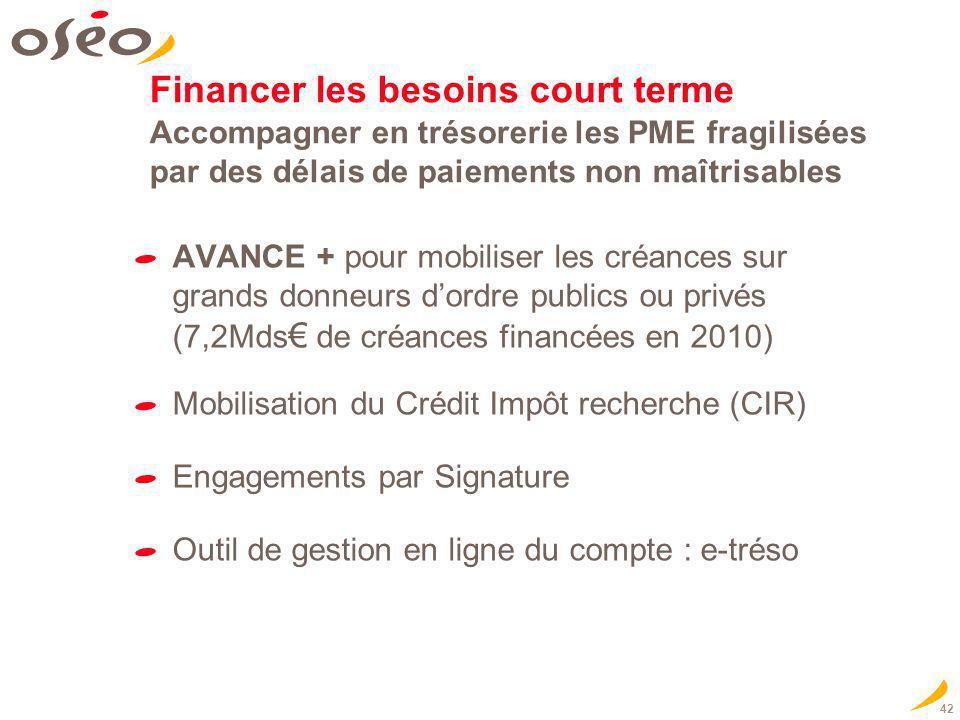 Financer les besoins court terme Accompagner en trésorerie les PME fragilisées par des délais de paiements non maîtrisables