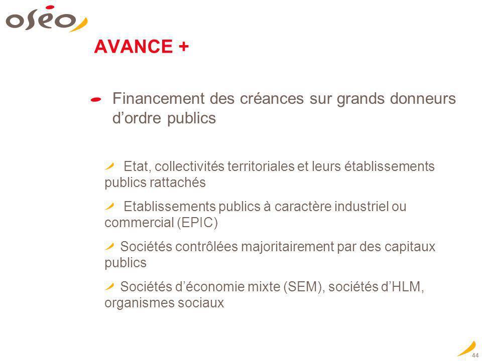 AVANCE + Financement des créances sur grands donneurs d'ordre publics