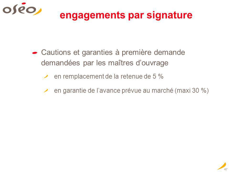 engagements par signature
