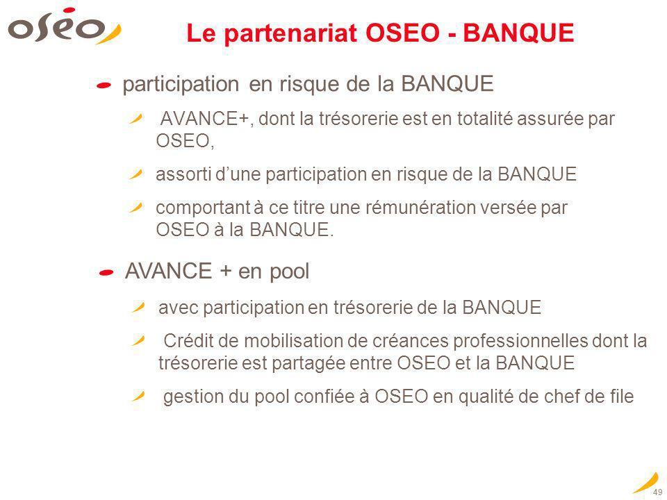 Le partenariat OSEO - BANQUE