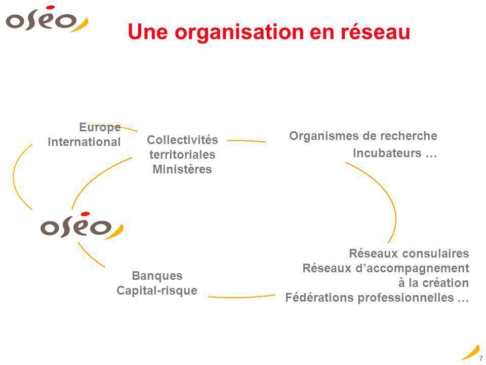 Une organisation en réseau