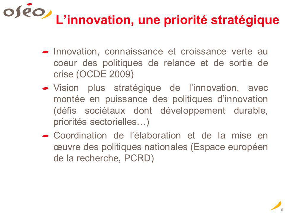 L'innovation, une priorité stratégique