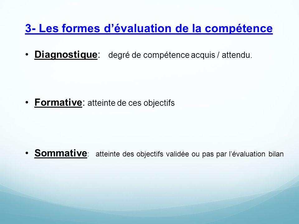 3- Les formes d'évaluation de la compétence