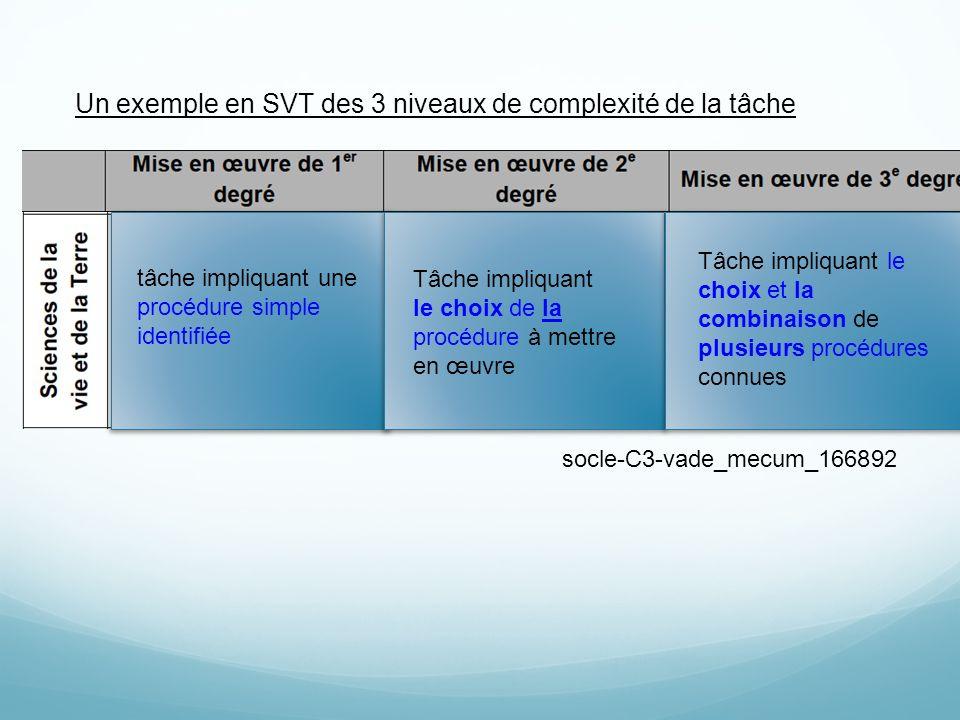 Un exemple en SVT des 3 niveaux de complexité de la tâche
