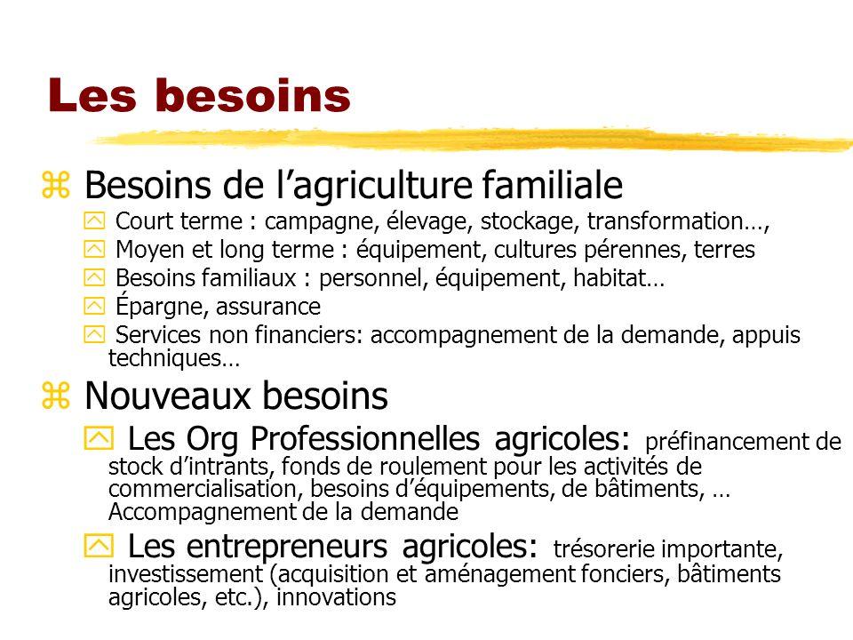 Les besoins Besoins de l'agriculture familiale Nouveaux besoins