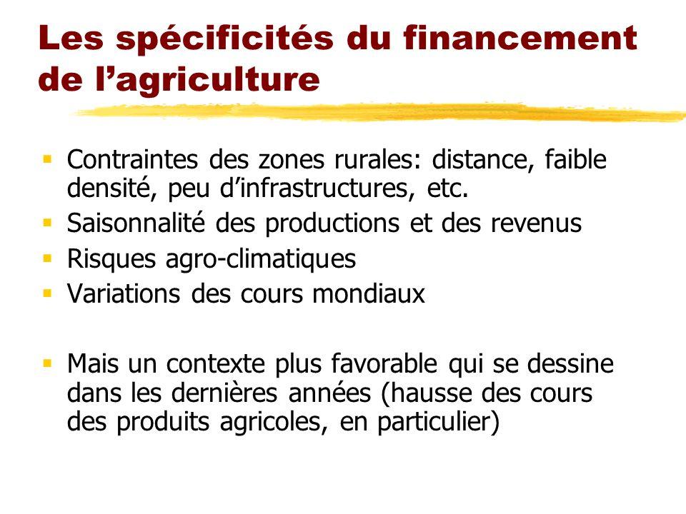 Les spécificités du financement de l'agriculture