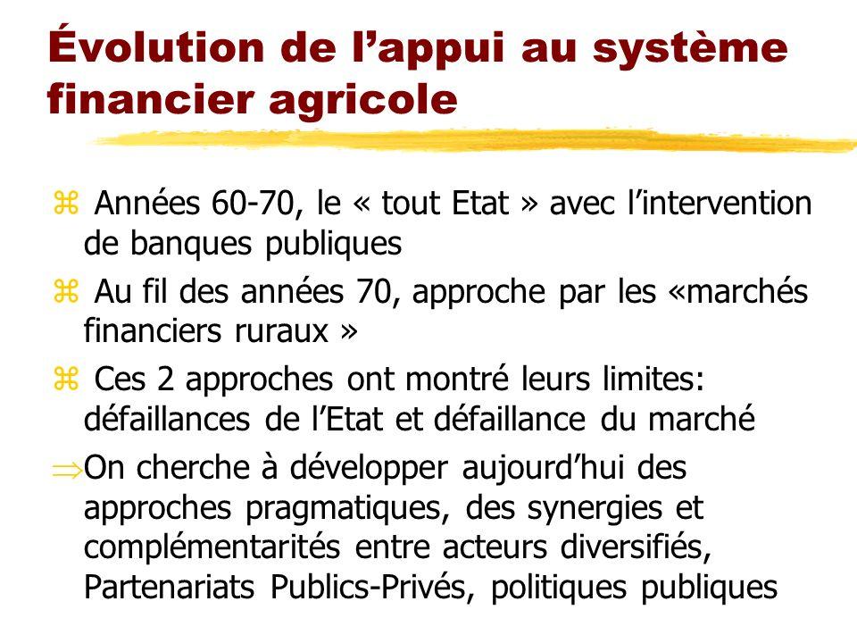 Évolution de l'appui au système financier agricole