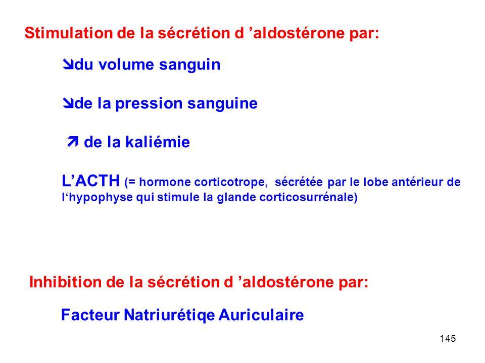 Stimulation de la sécrétion d 'aldostérone par: