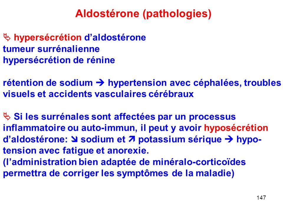 Aldostérone (pathologies)