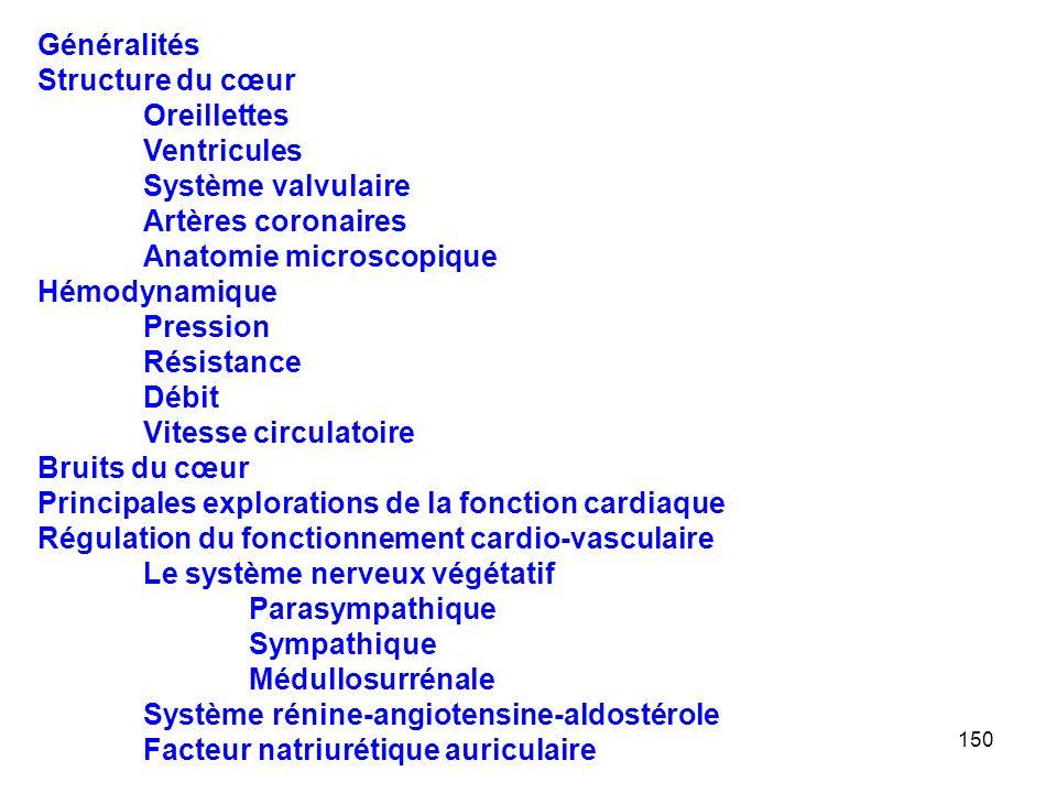 Généralités Structure du cœur. Oreillettes. Ventricules. Système valvulaire. Artères coronaires.