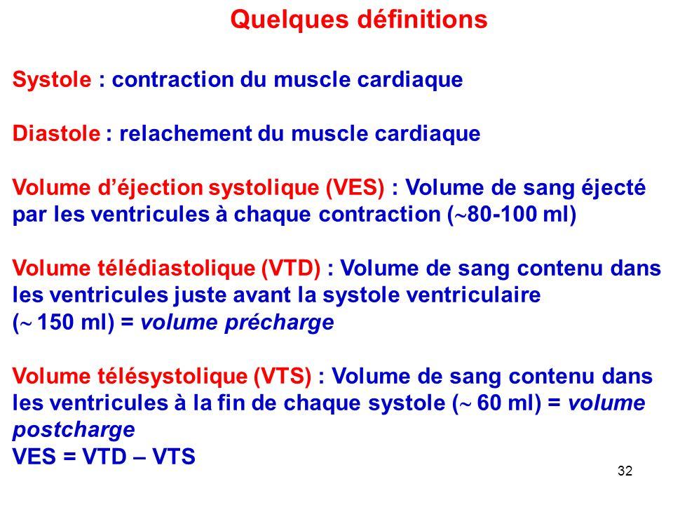 Quelques définitions Systole : contraction du muscle cardiaque