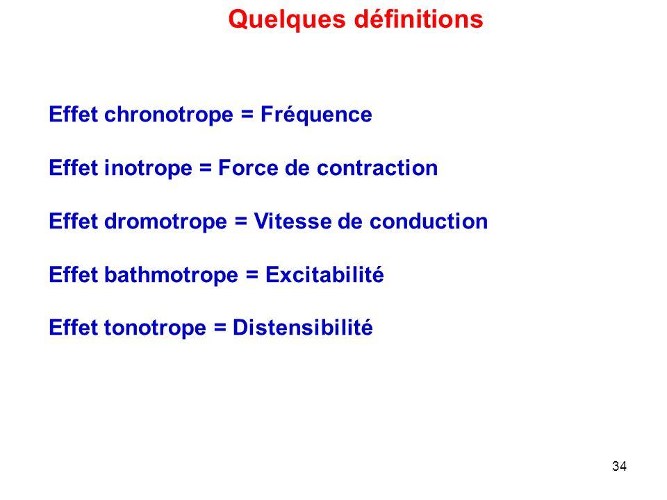 Quelques définitions Effet chronotrope = Fréquence