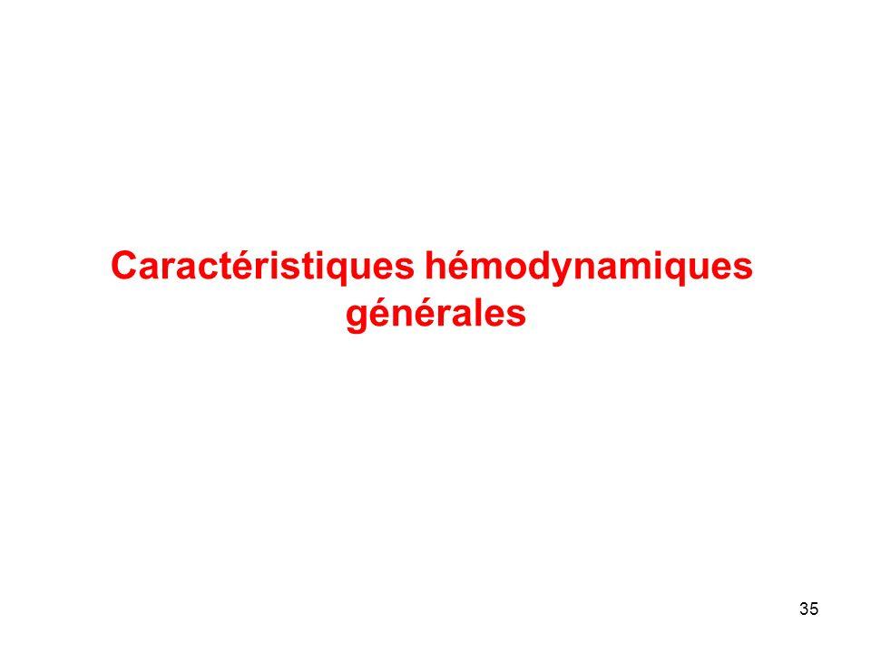 Caractéristiques hémodynamiques