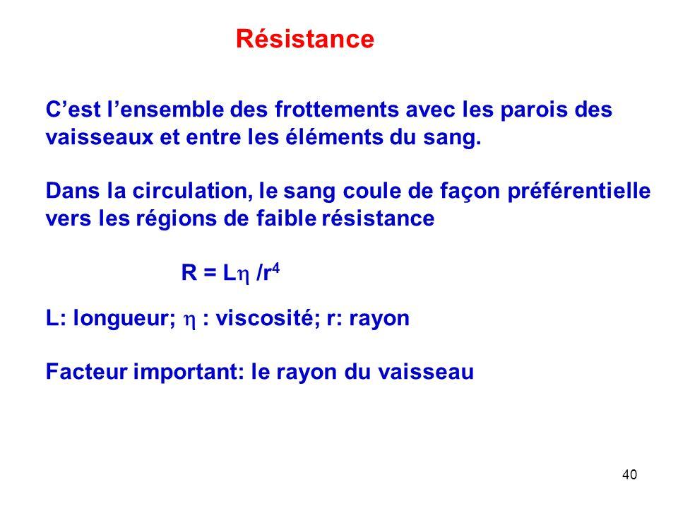 Résistance C'est l'ensemble des frottements avec les parois des