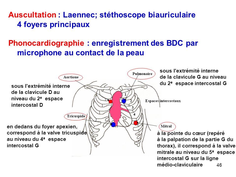 Auscultation : Laennec; stéthoscope biauriculaire 4 foyers principaux