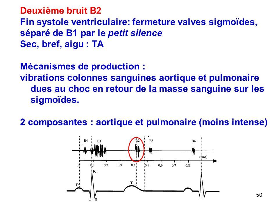 Deuxième bruit B2 Fin systole ventriculaire: fermeture valves sigmoïdes, séparé de B1 par le petit silence.