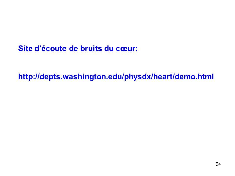 Site d'écoute de bruits du cœur:
