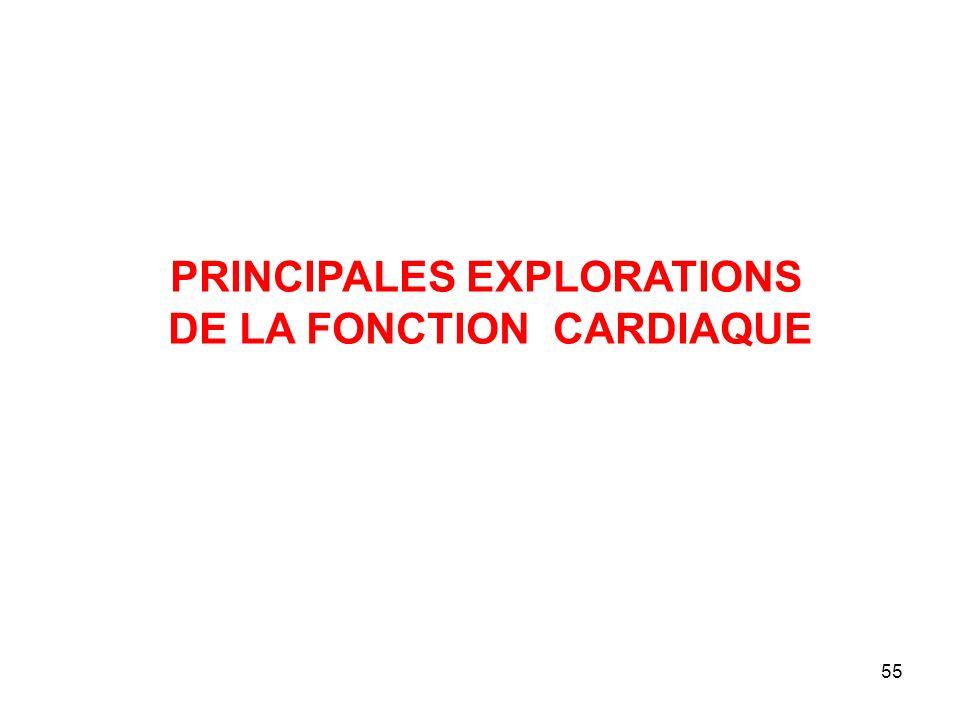 PRINCIPALES EXPLORATIONS DE LA FONCTION CARDIAQUE