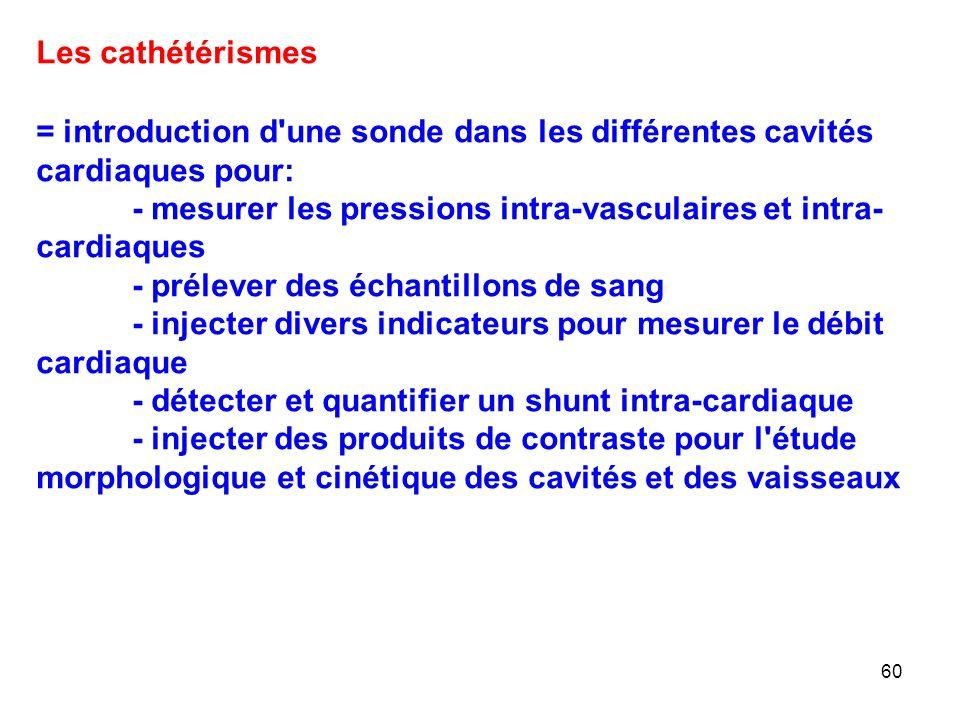 Les cathétérismes = introduction d une sonde dans les différentes cavités cardiaques pour:
