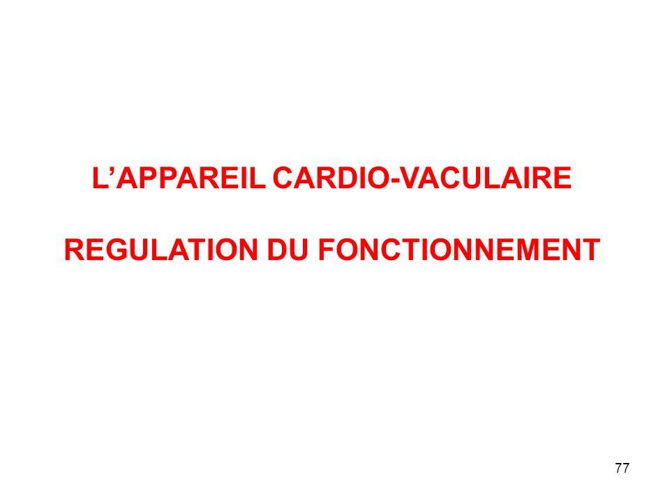 L'APPAREIL CARDIO-VACULAIRE REGULATION DU FONCTIONNEMENT