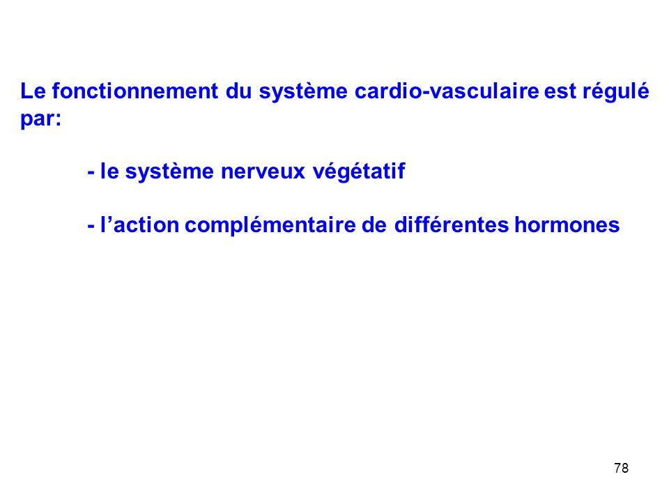 Le fonctionnement du système cardio-vasculaire est régulé