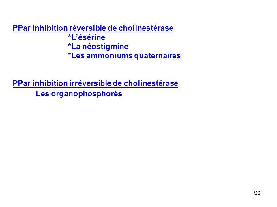 PPar inhibition réversible de cholinestérase. *L'ésérine. *La néostigmine. *Les ammoniums quaternaires.