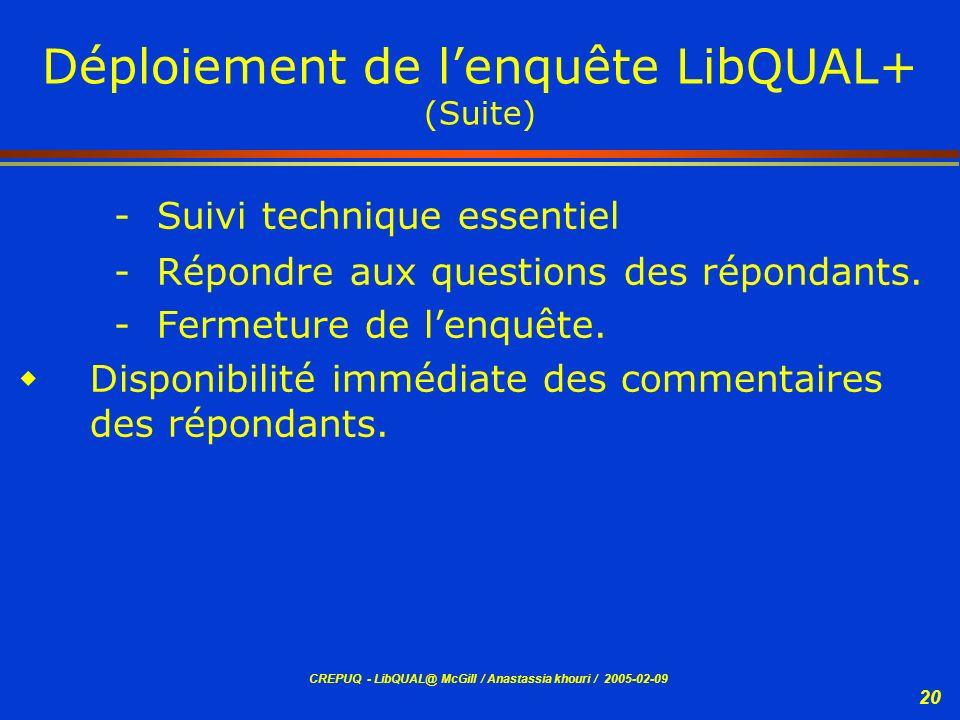 Déploiement de l'enquête LibQUAL+ (Suite)