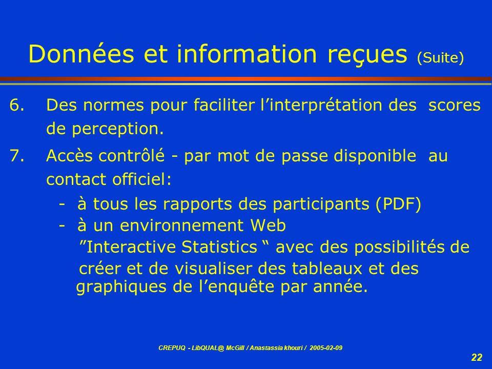 Données et information reçues (Suite)