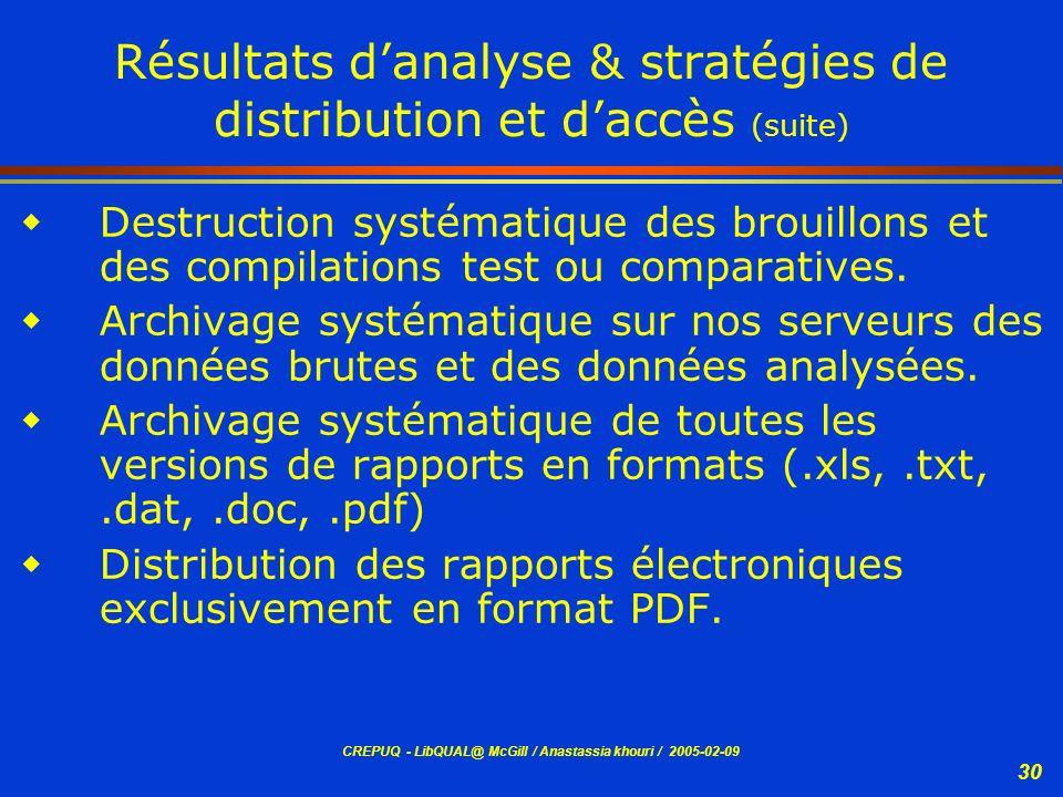 Résultats d'analyse & stratégies de distribution et d'accès (suite)