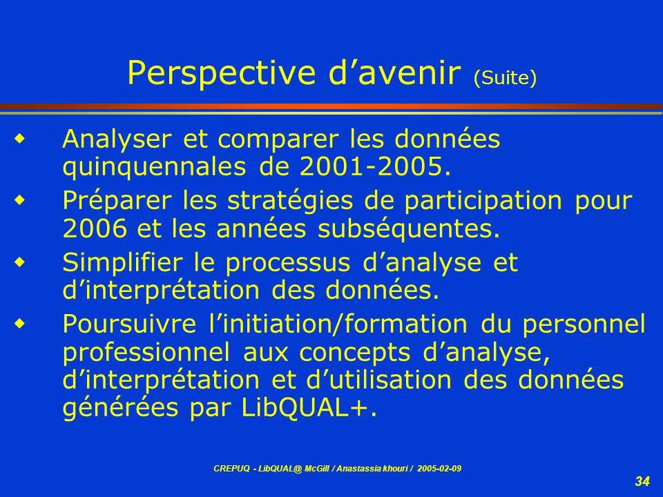 Perspective d'avenir (Suite)