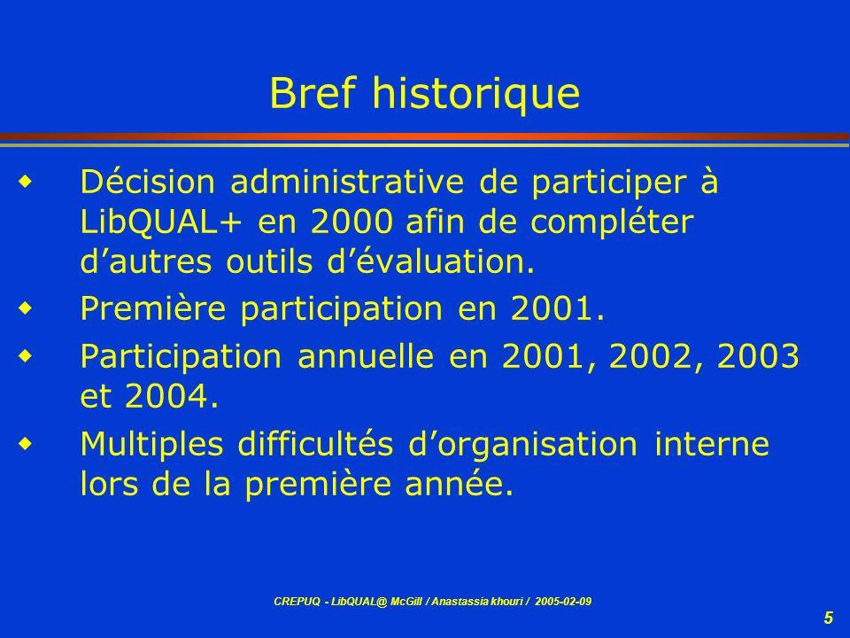 Bref historique Décision administrative de participer à LibQUAL+ en 2000 afin de compléter d'autres outils d'évaluation.