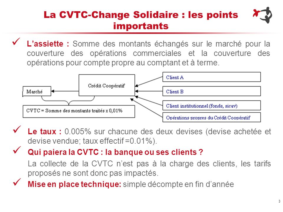 La CVTC-Change Solidaire : les points importants