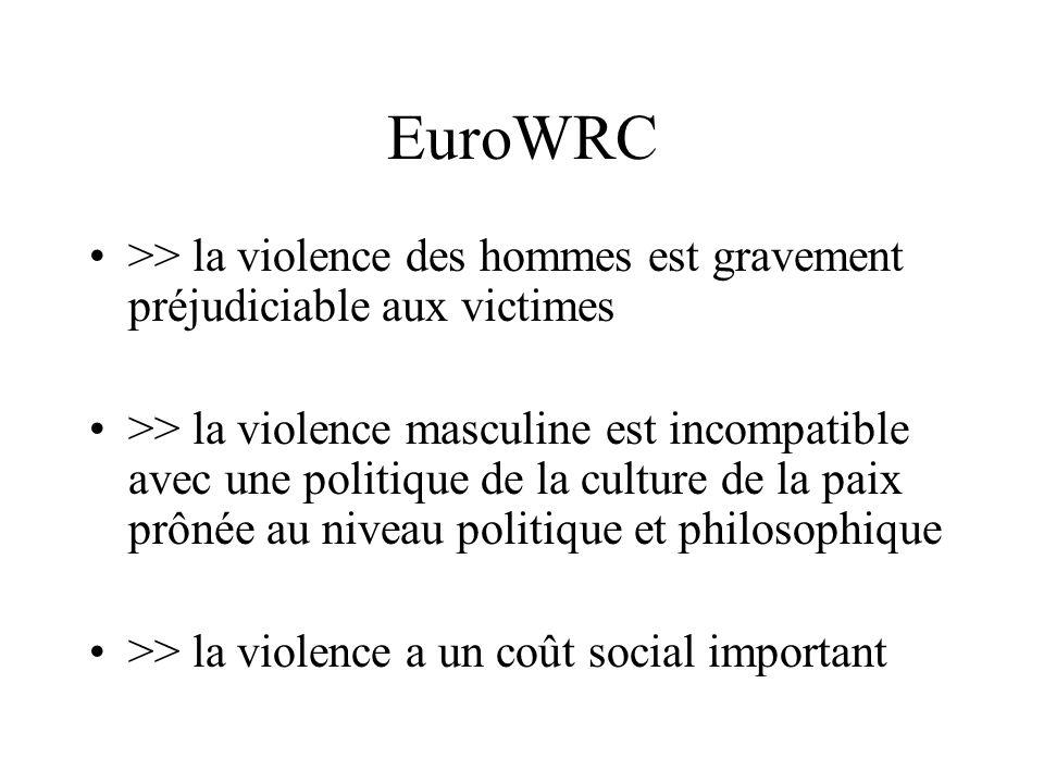 EuroWRC >> la violence des hommes est gravement préjudiciable aux victimes.
