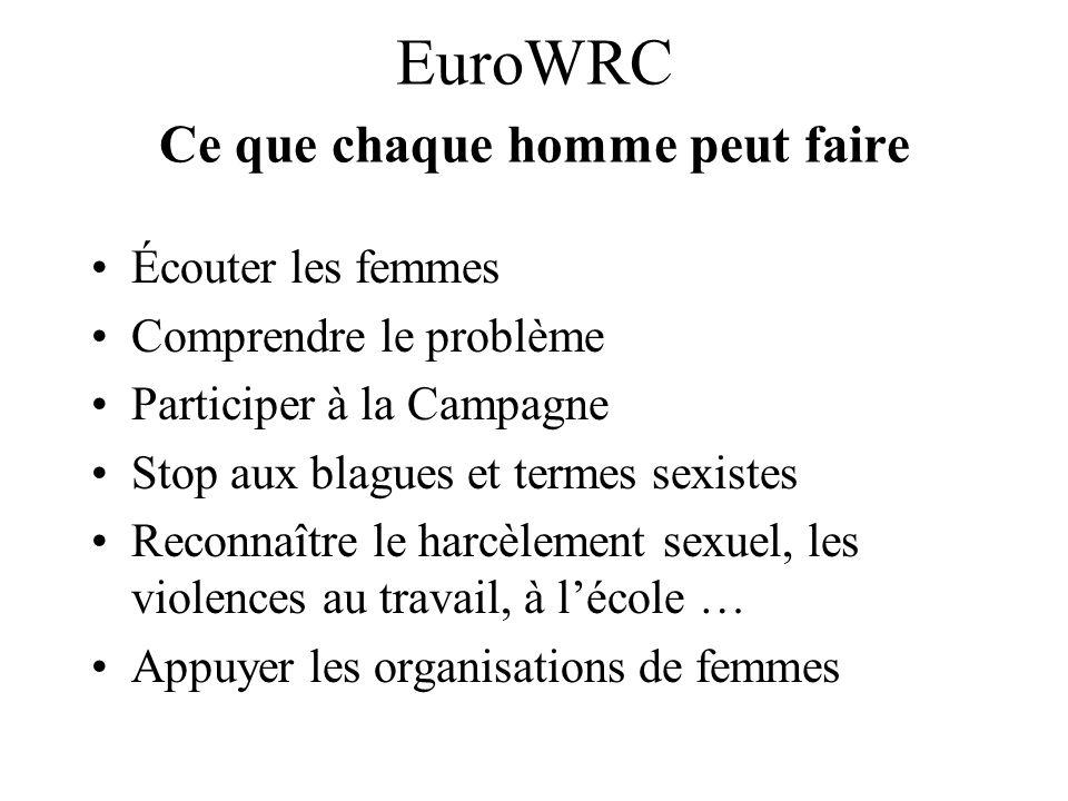EuroWRC Ce que chaque homme peut faire
